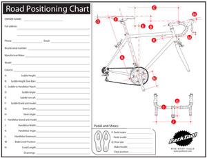 Bike Fit Chart atlas sports bike fitting, lowell ma